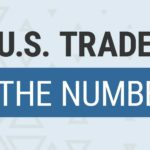 U.S. Trade by the Numbers